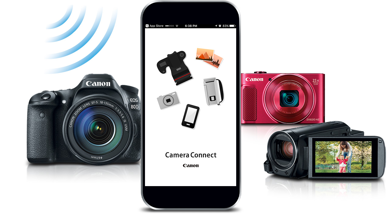 Camera Connect Compatible Products